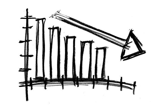 graf poklesu
